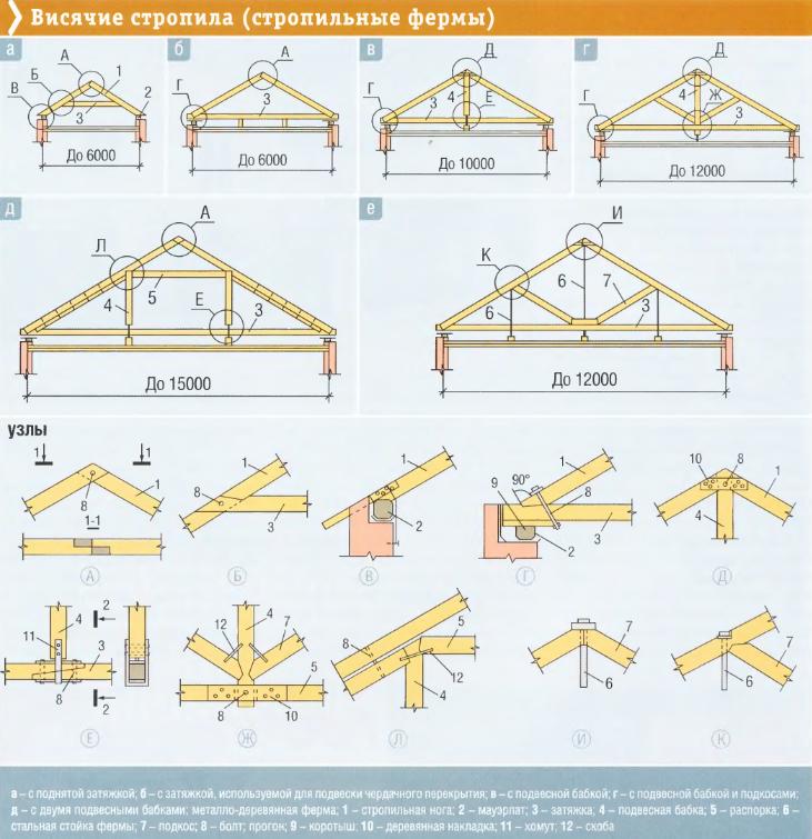 Как сделать деревянную ферму своими руками 393